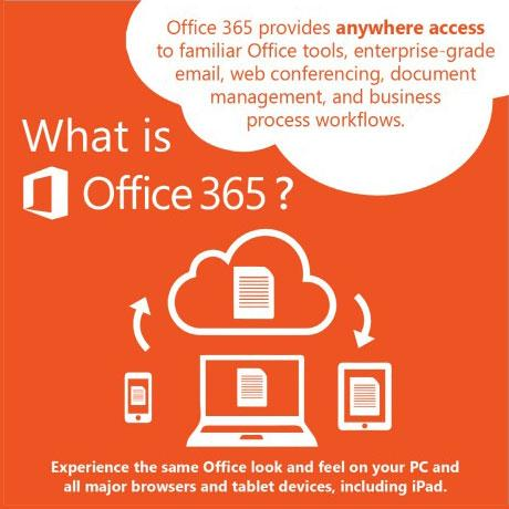 Office365Slide1