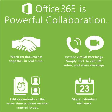 Office365Slide2