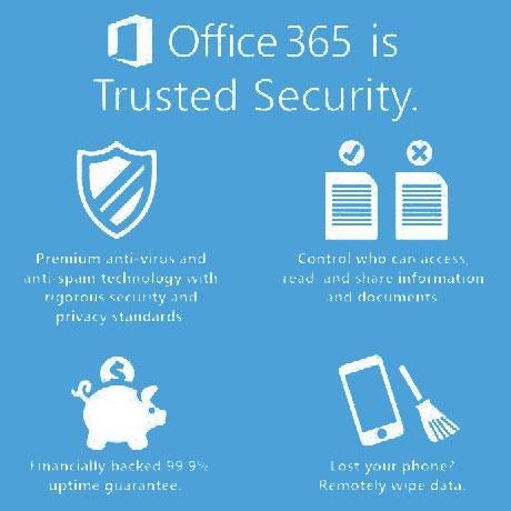 Office365Slide3